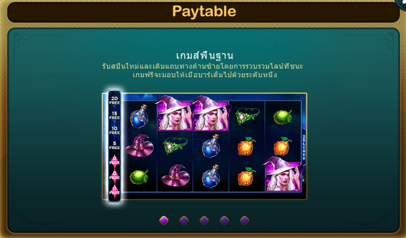 Epicwin-The White Muse-เกม